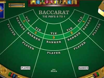 4-Common-Mistakes-Can-Make-Baccarat